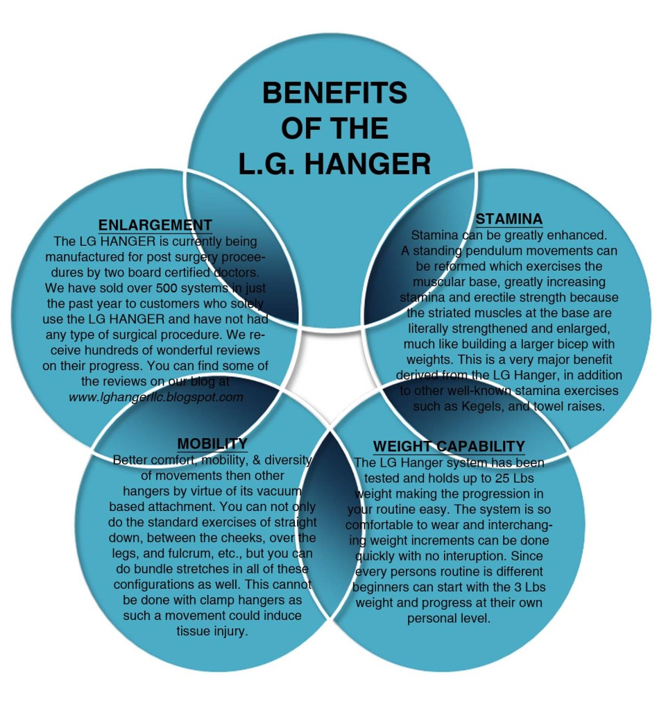 Benefits of LG Hanger Vacuum Based Penis Enlargement
